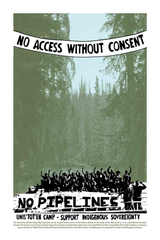 No Access Without Consent