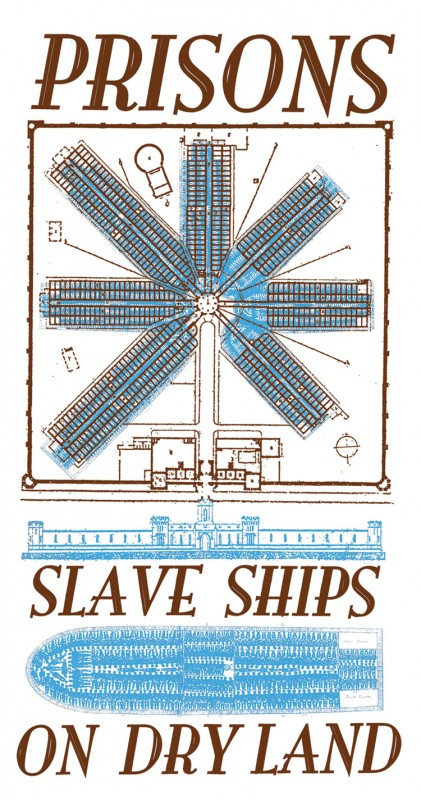 Prisons: Slave Ships on Dry Land