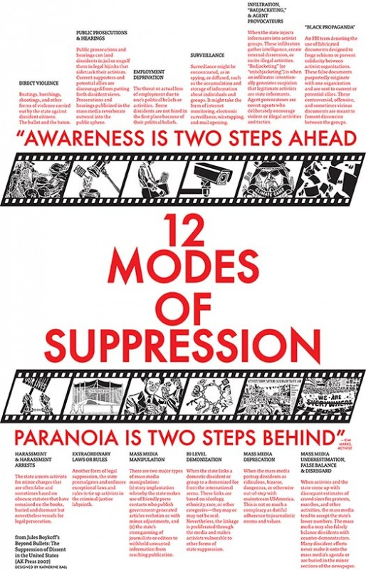 12 Modes of Suppression