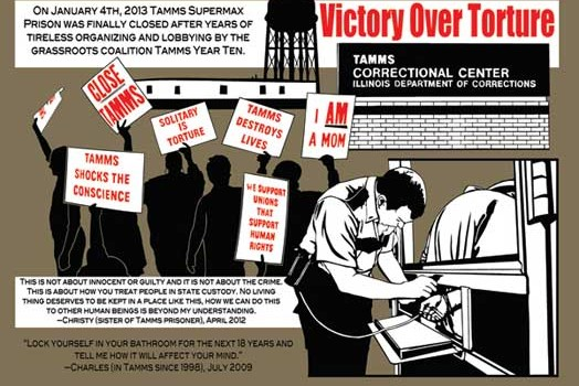 Victory Over Torture